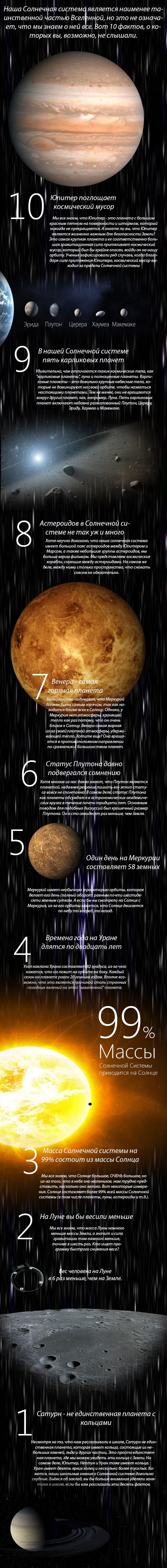 10-interesnyih-faktov-o-Solnechnoy-sisteme