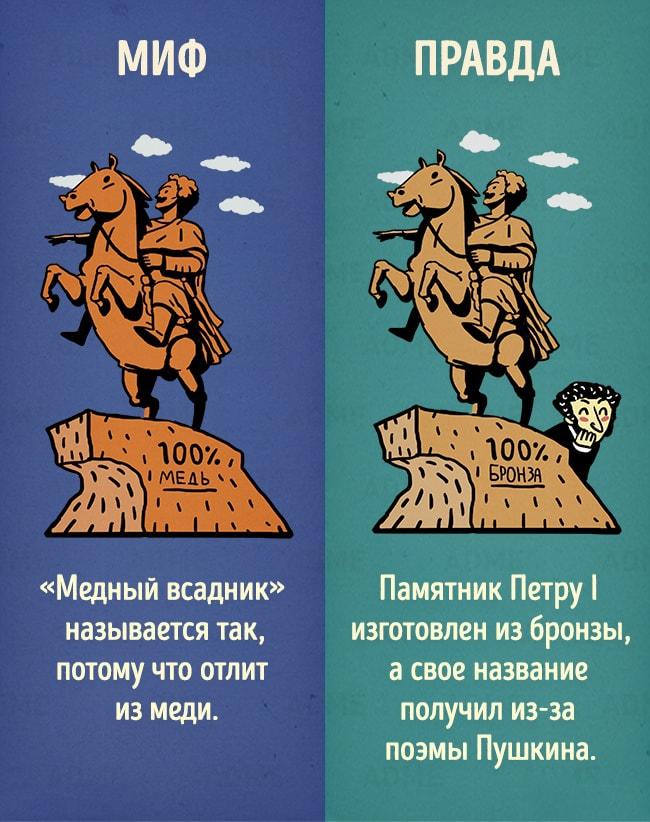 10-rasprostranennyih-istoricheskih-mifov-4