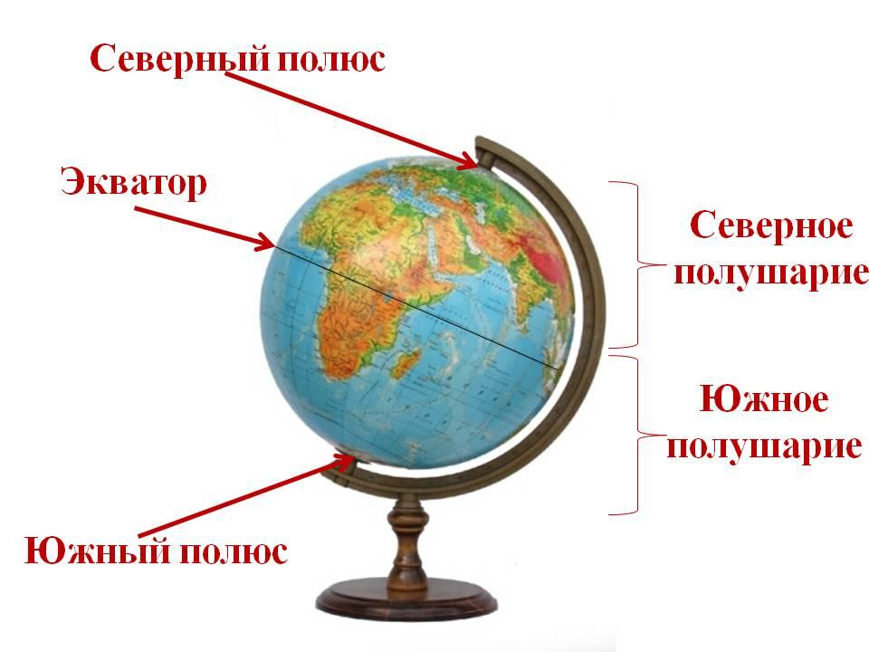 Экватор (2)