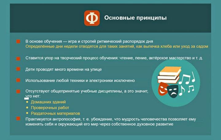 3-pedagogicheskie-metodiki-11