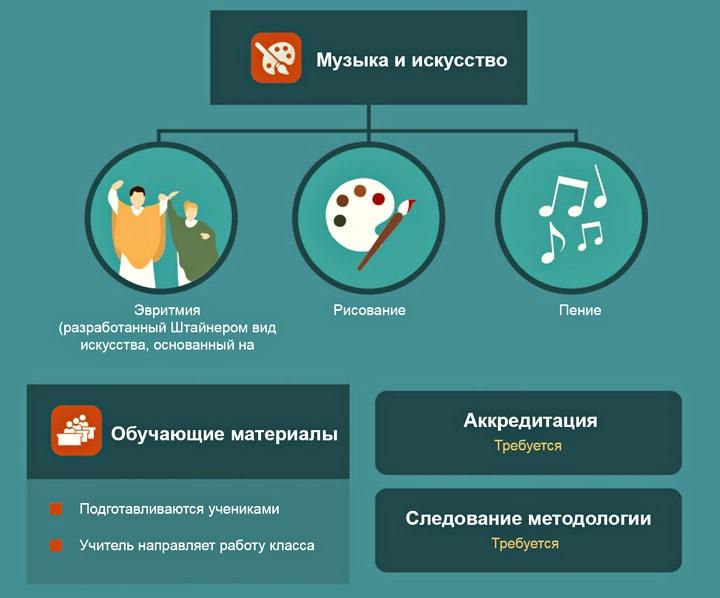 3-pedagogicheskie-metodiki-13