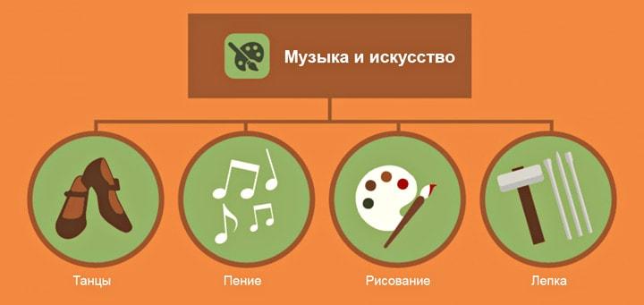 3-pedagogicheskie-metodiki-19