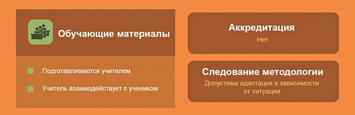 3-pedagogicheskie-metodiki-20