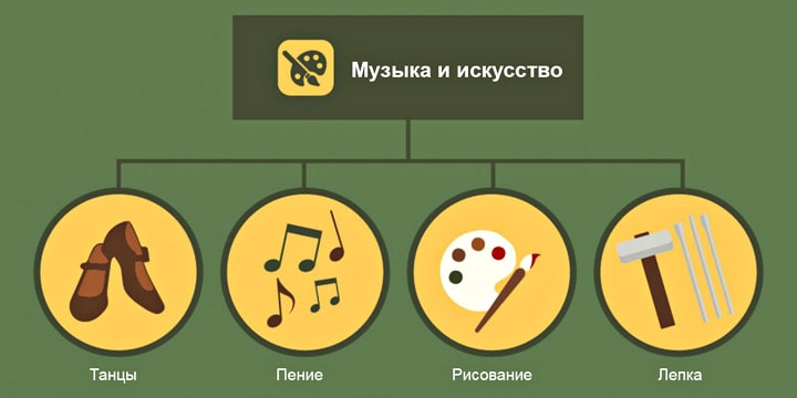 3-pedagogicheskie-metodiki-6