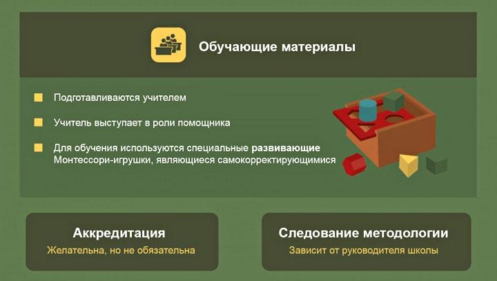 3-pedagogicheskie-metodiki-7