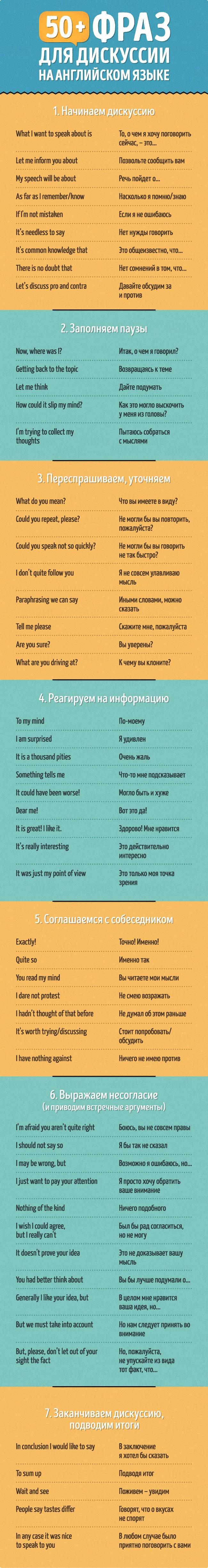 50-angliyskih-fraz-interesnyefakty.org-1