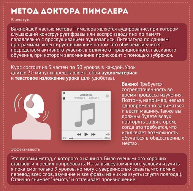 6-metodov-dlya-samostoyatelnogo-izucheniya-angliyskogo-3