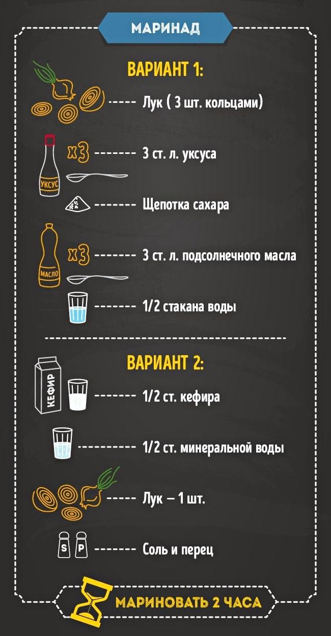 CHto-prigotovit-iz-govyadinyi-3