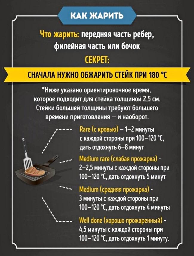 CHto-prigotovit-iz-govyadinyi-5