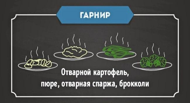 CHto-prigotovit-iz-govyadinyi-8