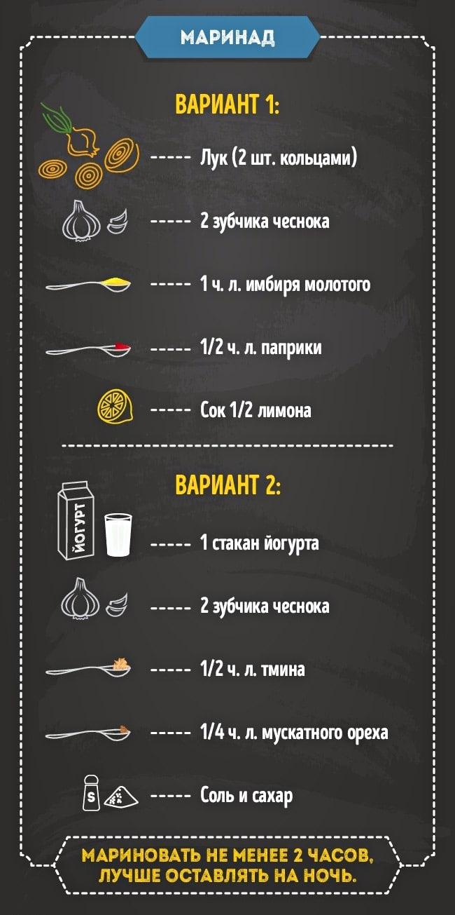 CHto-prigotovit-iz-kuritsyi-3