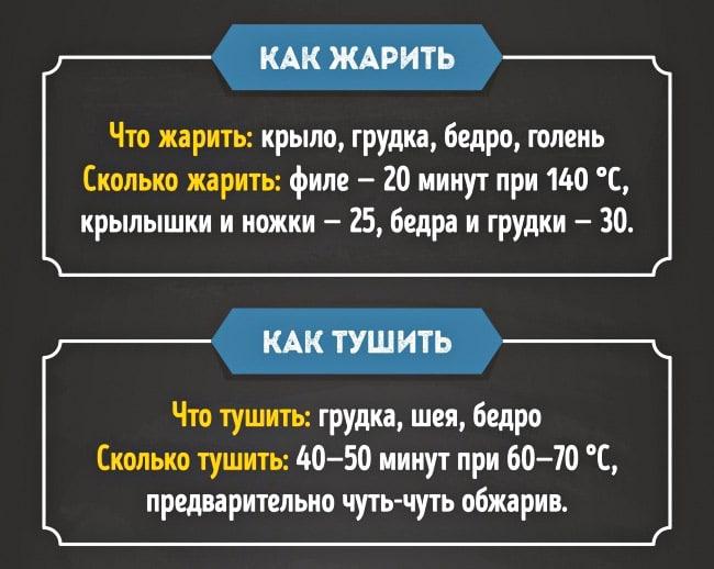 CHto-prigotovit-iz-kuritsyi-5