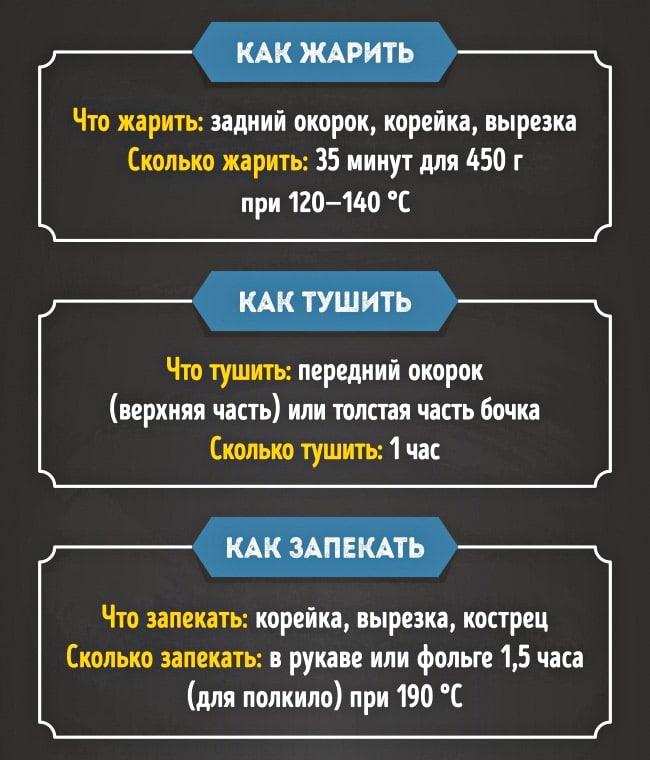CHto-prigotovit-iz-svininyi-5