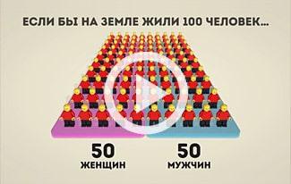 Если бы на Земле жили всего 100 человек