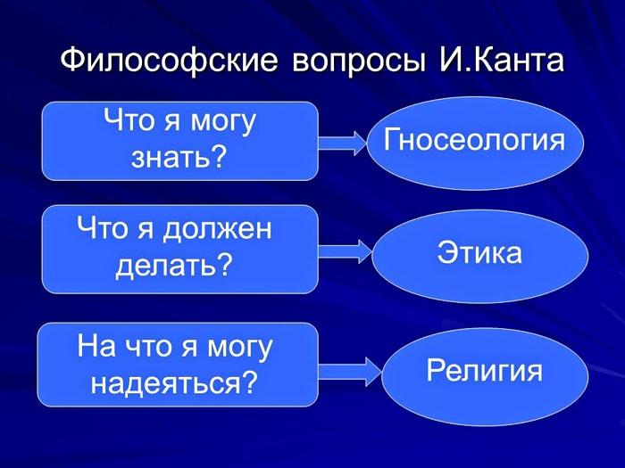 Filosovskie-voprosyi-Kanta