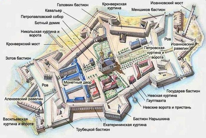 Foto-Petropavlovskoy-Kreposti-6