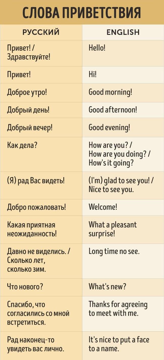 Frazyi-na-angliyskom-s-perevodom-1