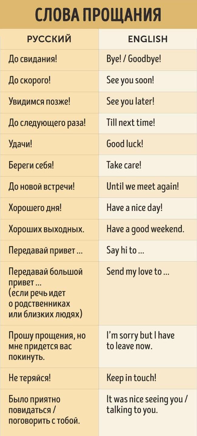 Frazyi-na-angliyskom-s-perevodom-2