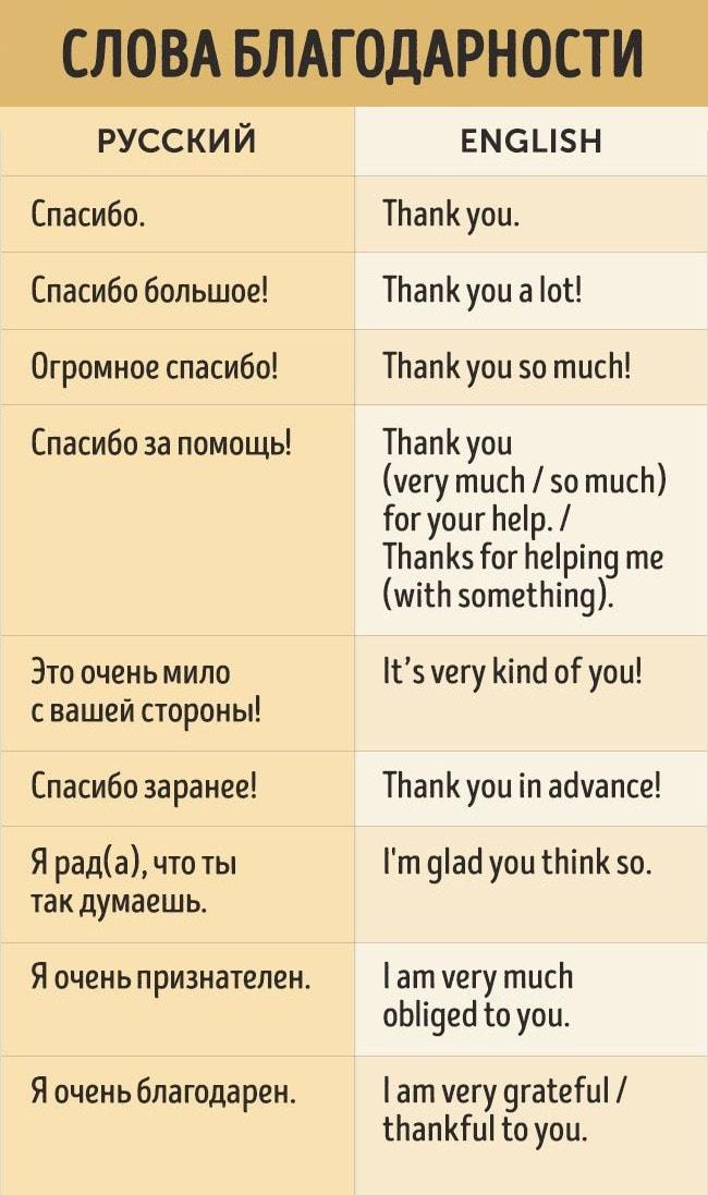 Frazyi-na-angliyskom-s-perevodom-3