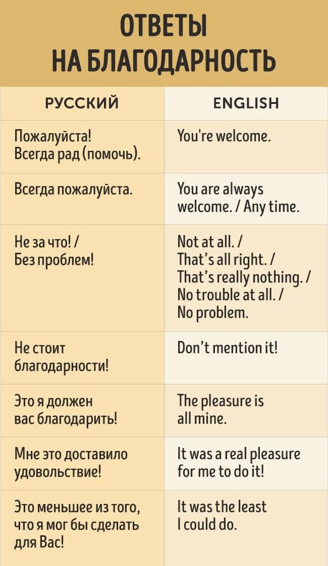 Frazyi-na-angliyskom-s-perevodom-4