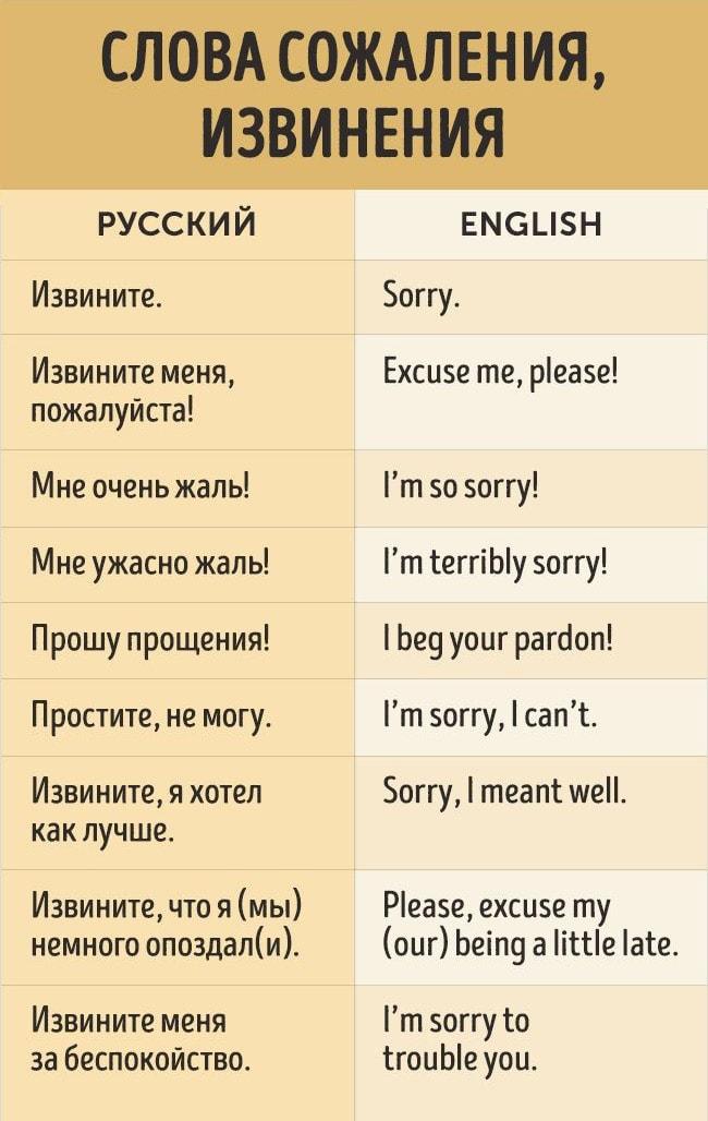 Frazyi-na-angliyskom-s-perevodom-5