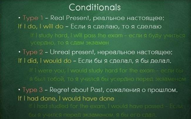 Grammatika-angliyskogo-v-odnoy-shpargalke-2