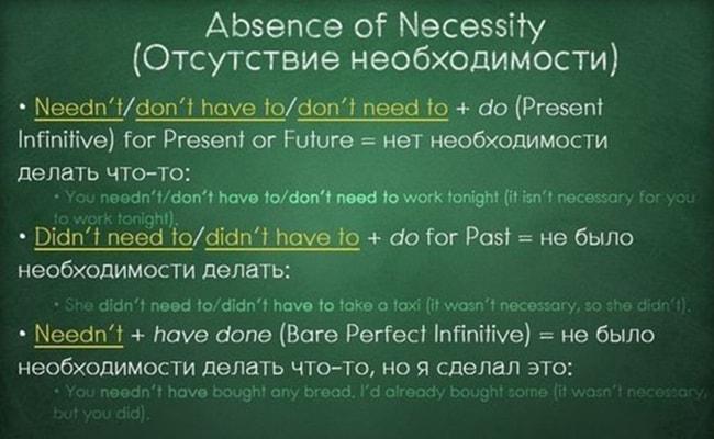 Grammatika-angliyskogo-v-odnoy-shpargalke-4