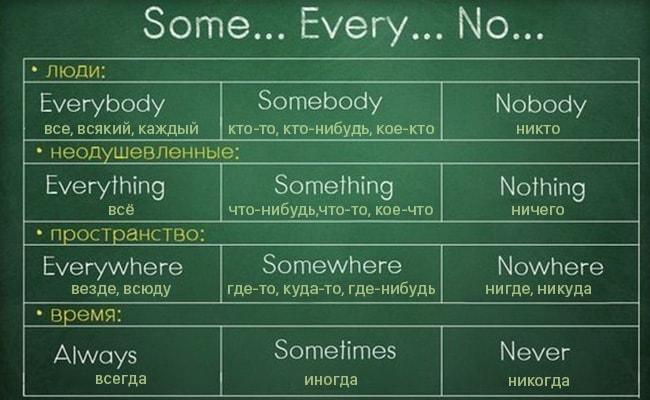 Grammatika-angliyskogo-v-odnoy-shpargalke-8