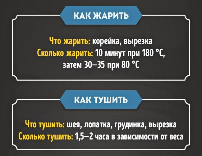 Kak-prigotovit-baraninu-5