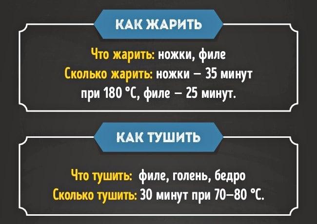 Kak-prigotovit-indeyku-5