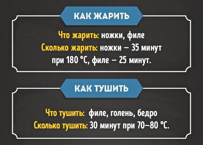 Kak-prigotovit-krolika-5