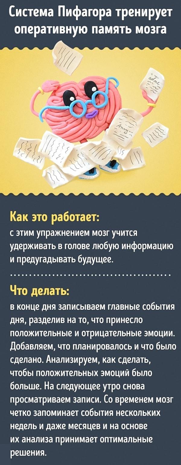 Kak-uluchshit-rabotu-mozga-9