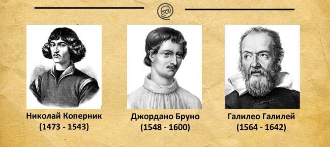 Kopernik-Bruno-Galiley