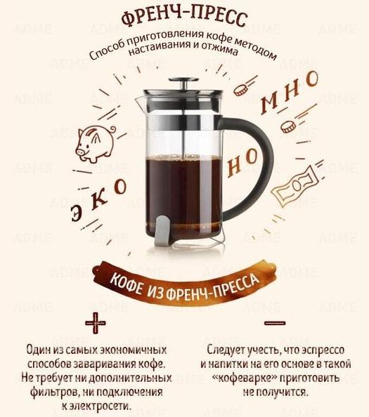Luchshie-sposobyi-varki-kofe-3