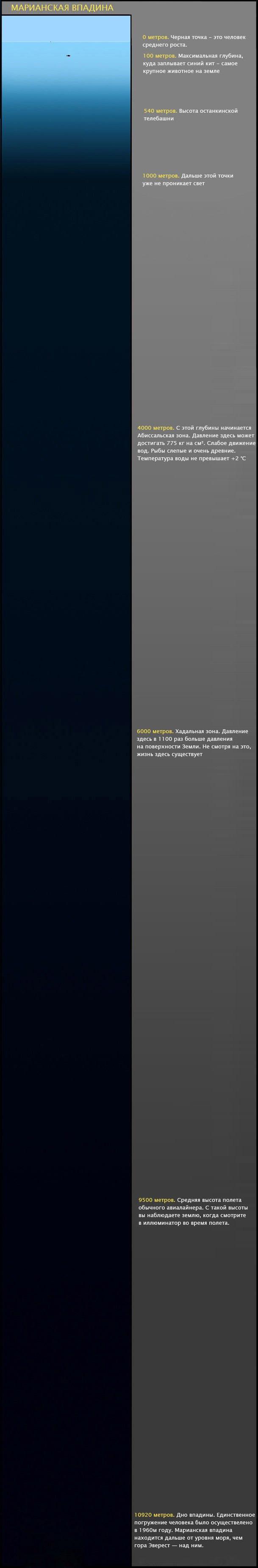 marianskaya-vpadina-zhelob-interesnyefakty-org