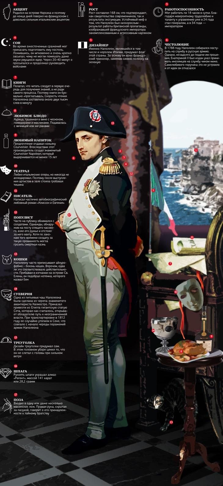 Napoleon-Bonapart-osobyie-primetyi