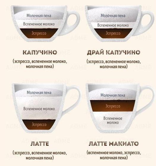 O-polze-kofe-6
