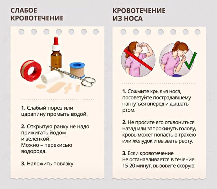 Pervaya-pomoshh-pri-krovotecheniyah-2
