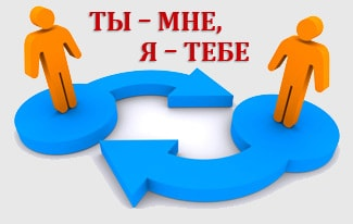 Правило взаимного обмена