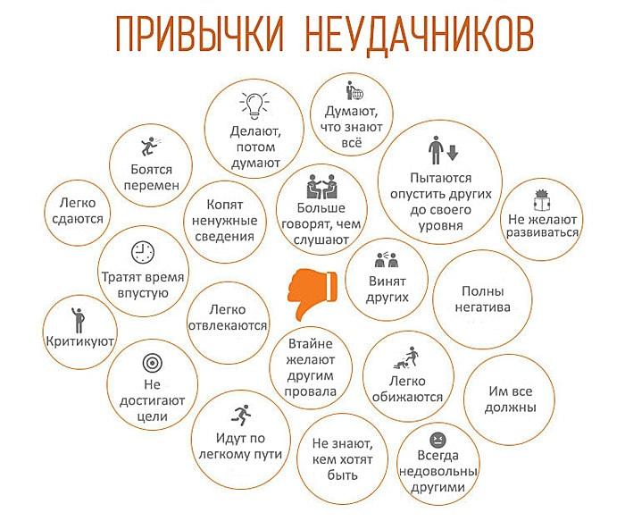 Privyichki-neudachnikov-i-uspeshnyih-lyudey-2