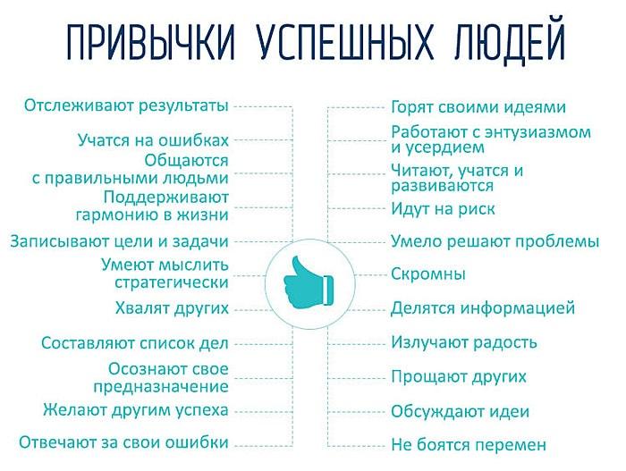 Privyichki-neudachnikov-i-uspeshnyih-lyudey-3
