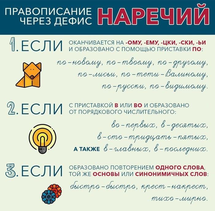 Prostyie-pravila-russkogo-yazyika-3