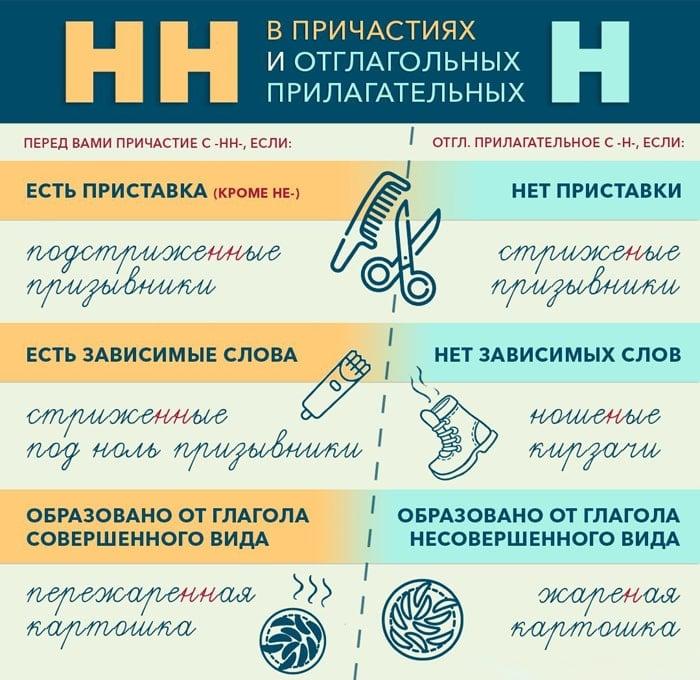 Prostyie-pravila-russkogo-yazyika-4