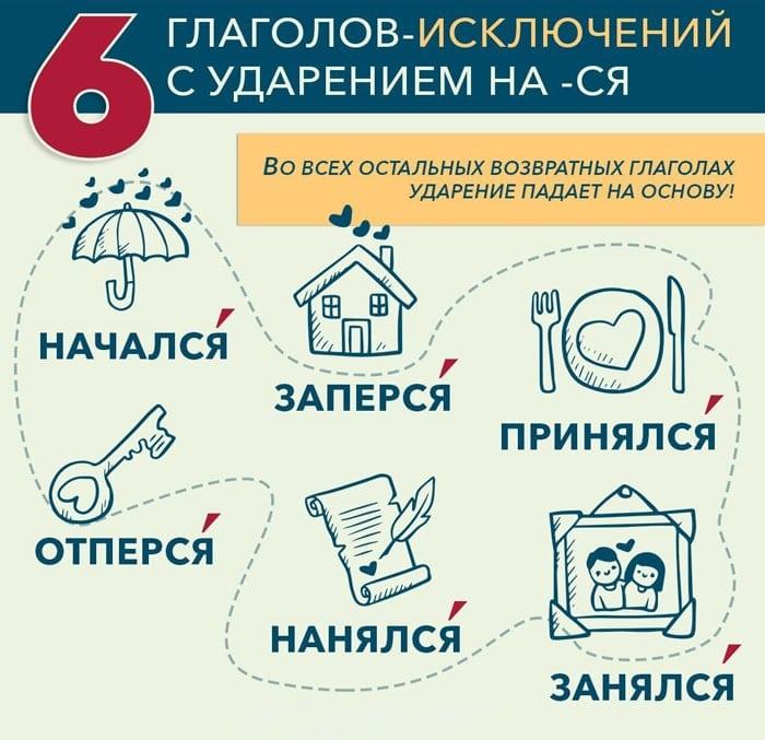 Prostyie-pravila-russkogo-yazyika-5