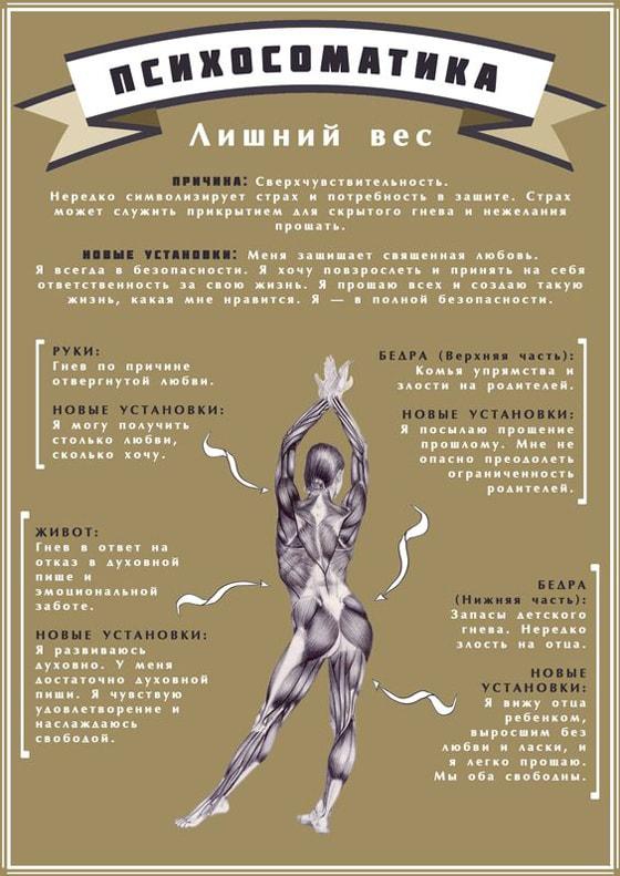Psihosomatika-zabolevaniy-10