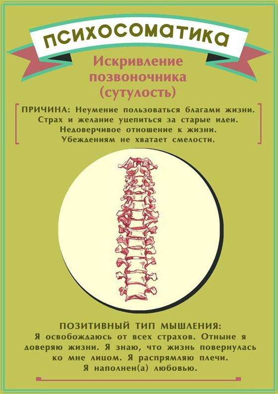 Psihosomatika-zabolevaniy-5