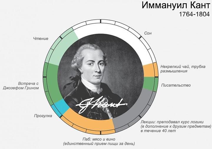 Rasporyadok-dnya-Immanuil-Kant