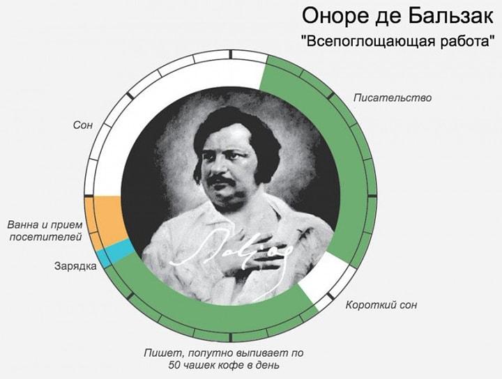 Rasporyadok-dnya-Onore-de-Balzak