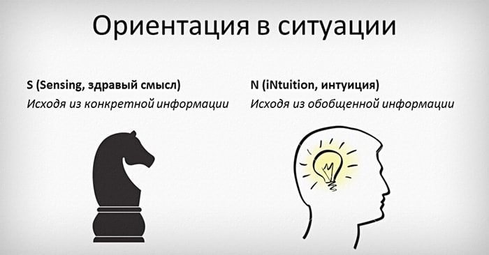 SHkala-SN-Sensorika-S-i-Intuitsiya-N