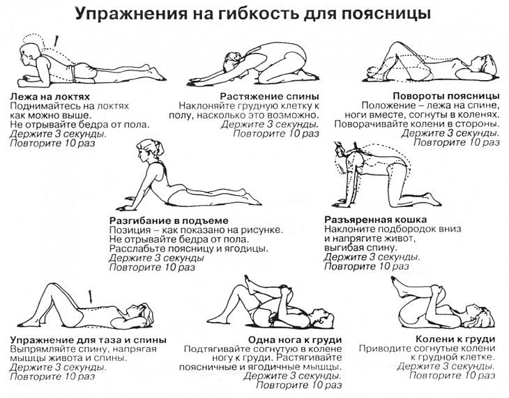 Uprazhneniya-dlya-poyasnitsyi-na-gibkost